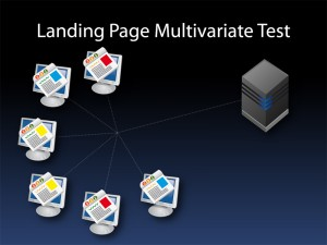 Präsentation Landing Page Optimization