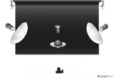 Lightsetup eines sylight.com-Bildes